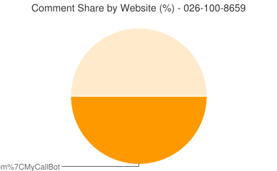 Comment Share 026-100-8659